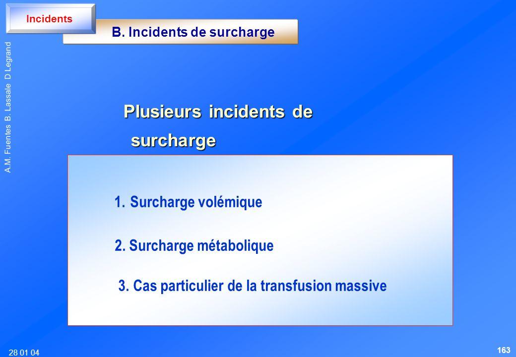 28 01 04 A.M. Fuentes B. Lassale D Legrand 1. Surcharge volémique 2. Surcharge métabolique 3. Cas particulier de la transfusion massive B. Incidents d