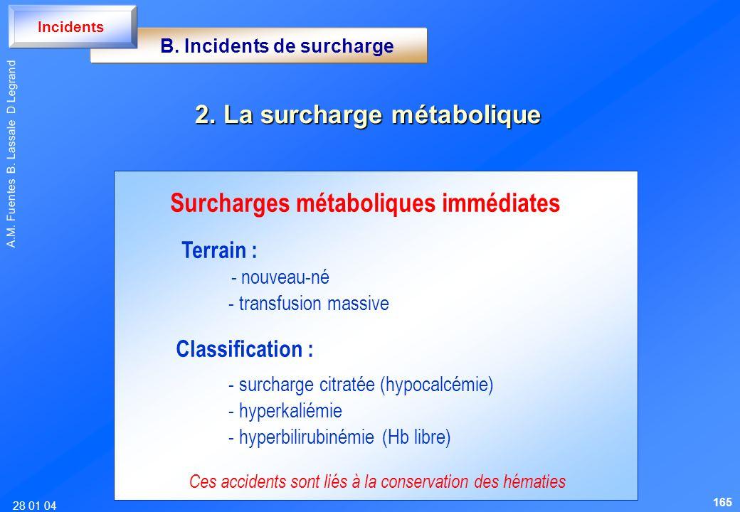 28 01 04 A.M. Fuentes B. Lassale D Legrand Surcharges métaboliques immédiates Terrain : - nouveau-né - transfusion massive Classification : - surcharg