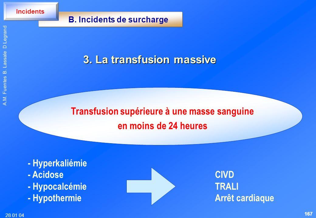 28 01 04 A.M. Fuentes B. Lassale D Legrand Transfusion supérieure à une masse sanguine en moins de 24 heures - Hyperkaliémie - AcidoseCIVD - Hypocalcé