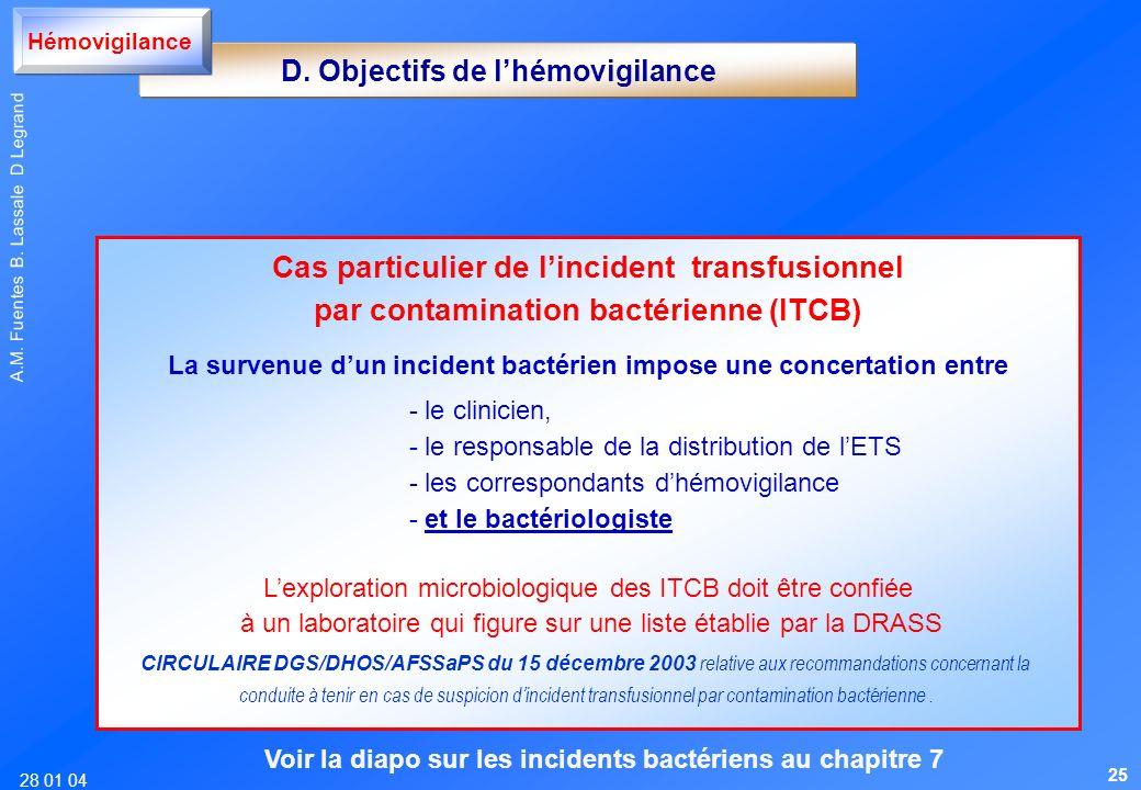 28 01 04 A.M. Fuentes B. Lassale D Legrand D. Objectifs de lhémovigilance Hémovigilance Cas particulier de lincident transfusionnel par contamination