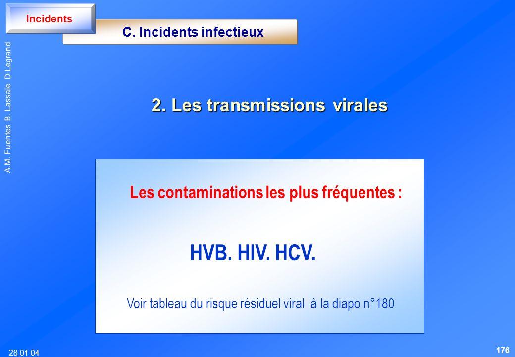 28 01 04 A.M. Fuentes B. Lassale D Legrand C. Incidents infectieux Incidents Les contaminations les plus fréquentes : HVB. HIV. HCV. Voir tableau du r