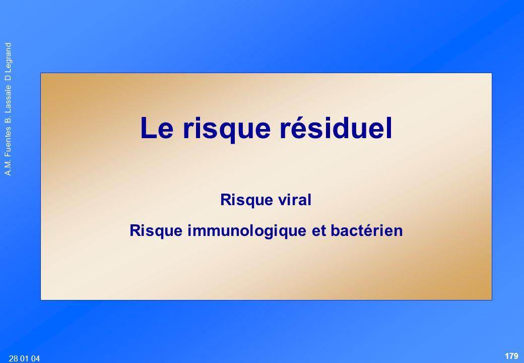 28 01 04 A.M. Fuentes B. Lassale D Legrand Le risque résiduel Risque viral Risque immunologique et bactérien 179