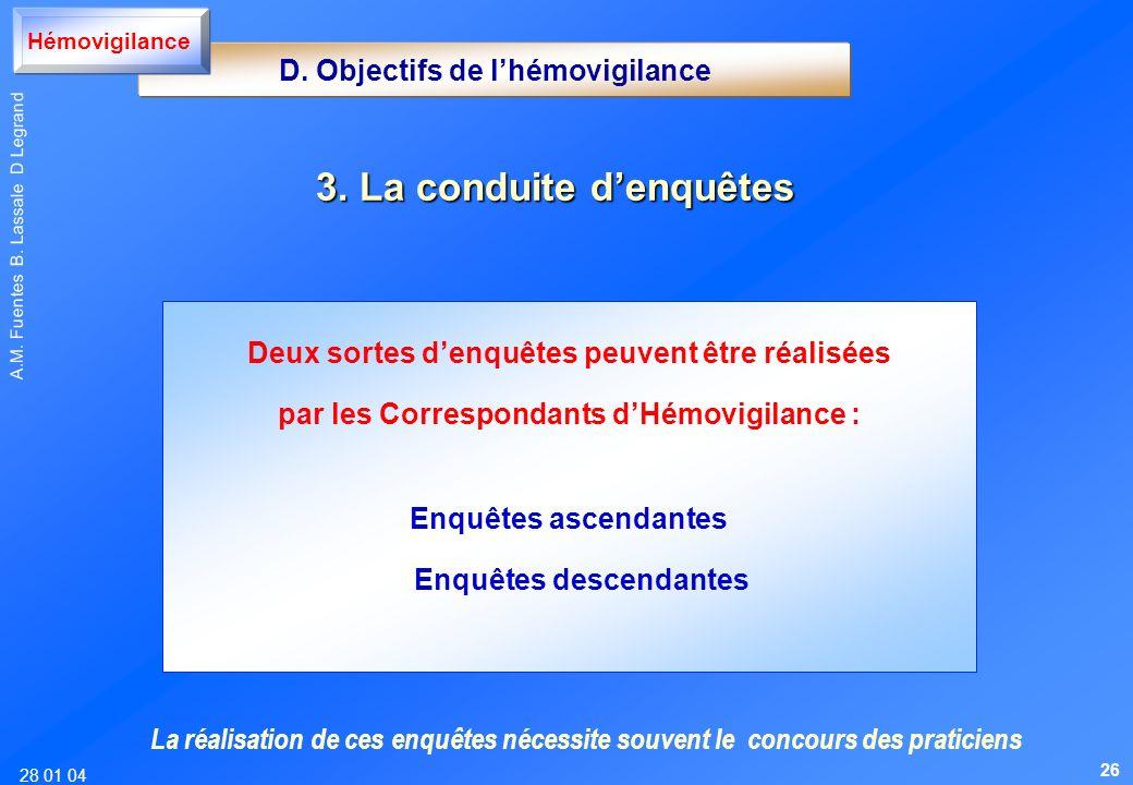 28 01 04 A.M. Fuentes B. Lassale D Legrand D. Objectifs de lhémovigilance Hémovigilance 3. La conduite denquêtes La réalisation de ces enquêtes nécess