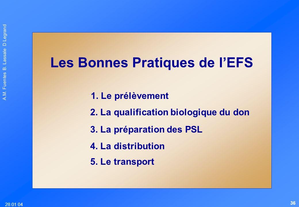 28 01 04 A.M. Fuentes B. Lassale D Legrand Les Bonnes Pratiques de lEFS 1. Le prélèvement 2. La qualification biologique du don 3. La préparation des