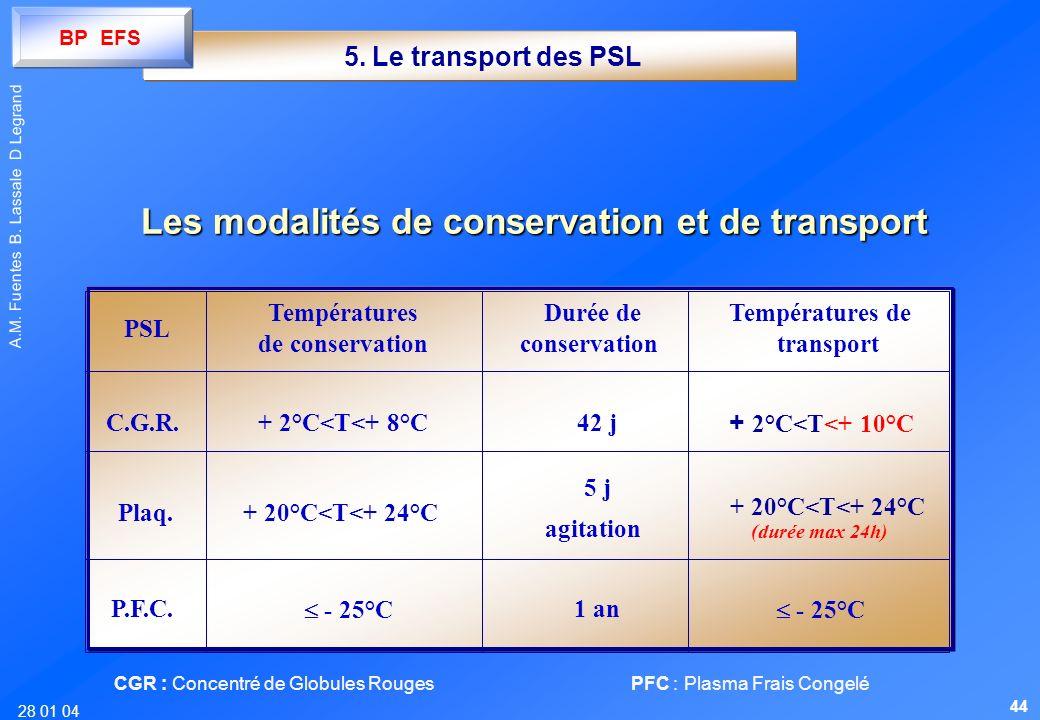 28 01 04 A.M. Fuentes B. Lassale D Legrand 5. Le transport des PSL Les modalités de conservation et de transport PSL Températures de conservation Duré