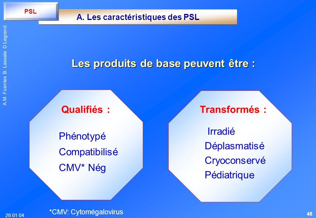 28 01 04 A.M. Fuentes B. Lassale D Legrand Les produits de basepeuvent être : Les produits de base peuvent être : A. Les caractéristiques des PSL PSL