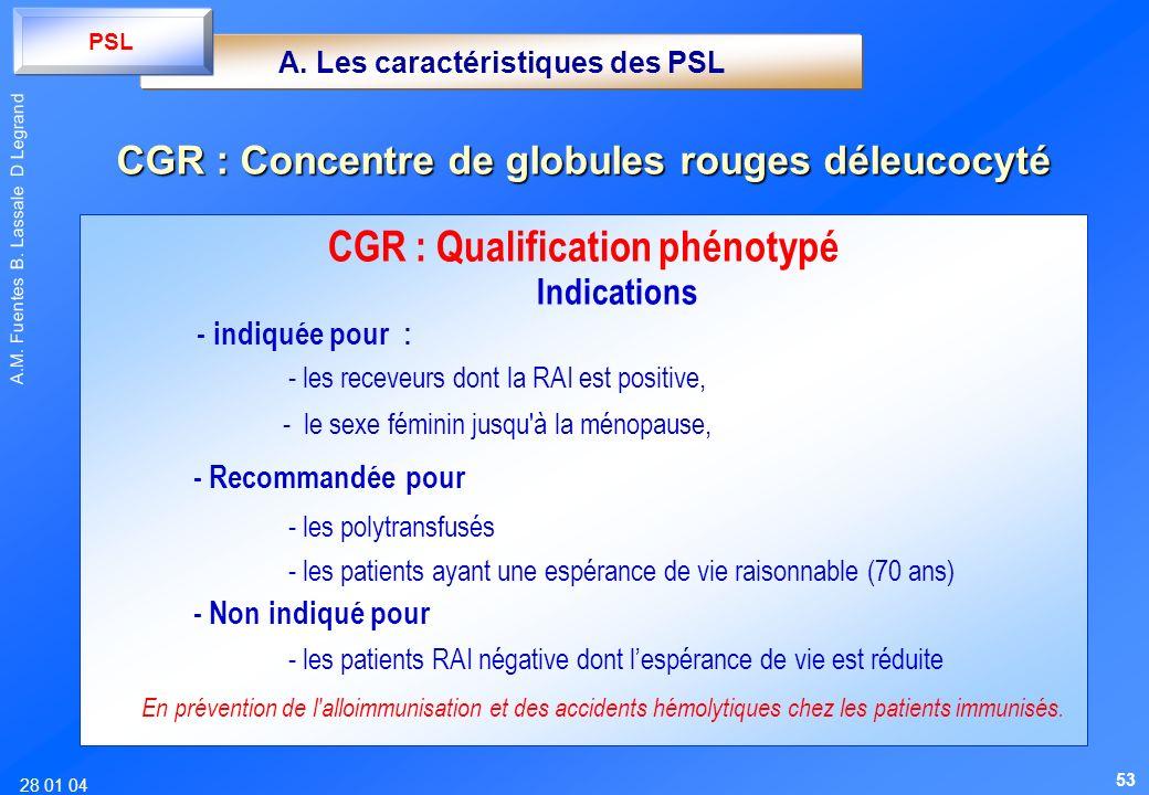 28 01 04 A.M. Fuentes B. Lassale D Legrand CGR : Qualification phénotypé Indications - indiquée pour : - les receveurs dont la RAI est positive, - le