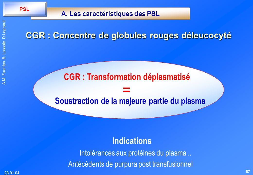 28 01 04 A.M. Fuentes B. Lassale D Legrand Indications Intolérances aux protéines du plasma.. Antécédents de purpura post transfusionnel A. Les caract