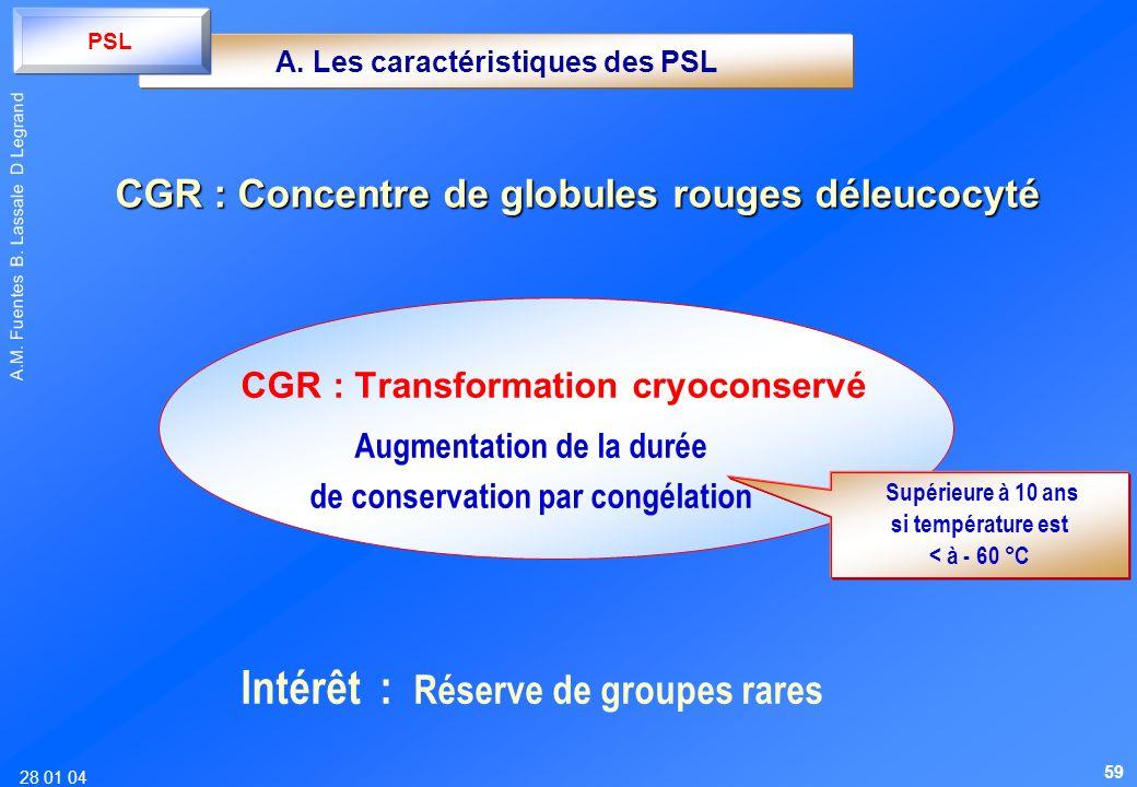 28 01 04 A.M. Fuentes B. Lassale D Legrand CGR : Transformation cryoconservé Augmentation de la durée de conservation par congélation Intérêt : Réserv