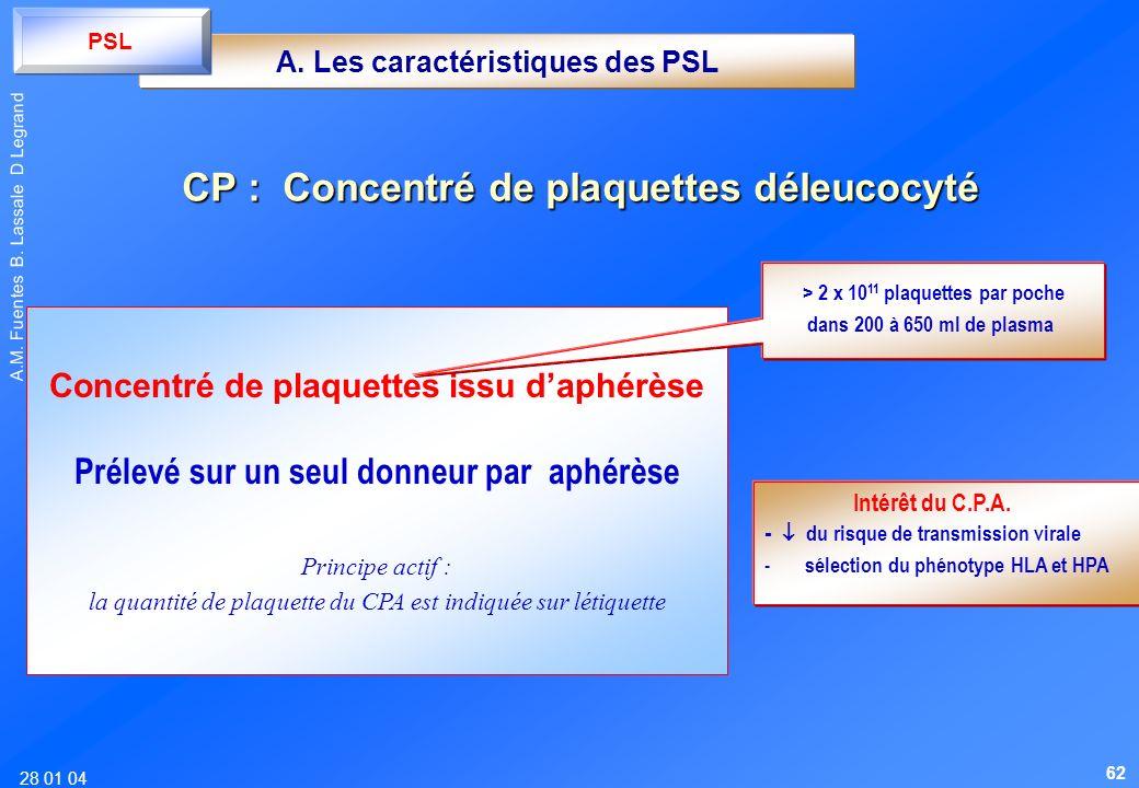 28 01 04 A.M. Fuentes B. Lassale D Legrand Concentré de plaquettes issu daphérèse Prélevé sur un seul donneur par aphérèse Principe actif : la quantit