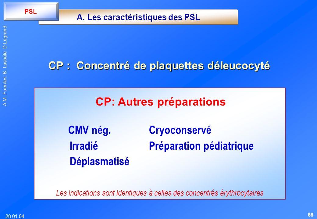 28 01 04 A.M. Fuentes B. Lassale D Legrand CMV nég. Cryoconservé Irradié Préparation pédiatrique Déplasmatisé Les indications sont identiques à celles