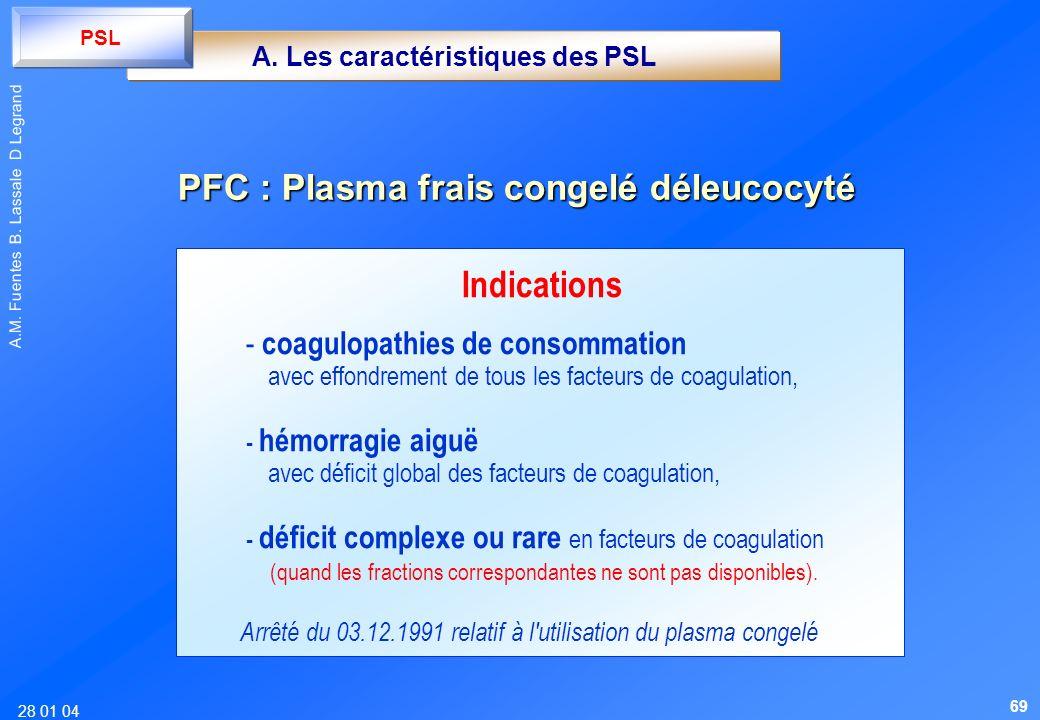 28 01 04 A.M. Fuentes B. Lassale D Legrand Indications - coagulopathies de consommation avec effondrement de tous les facteurs de coagulation, - hémor