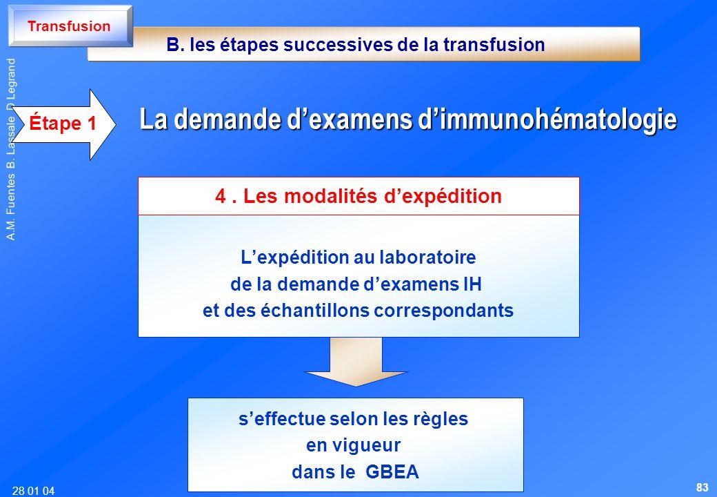 28 01 04 A.M. Fuentes B. Lassale D Legrand seffectue selon les règles en vigueur dans le GBEA La demande dexamens dimmunohématologie Étape 1 Lexpéditi