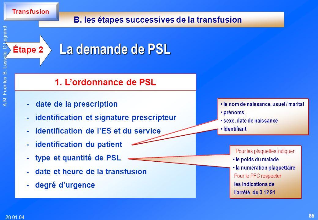 28 01 04 A.M. Fuentes B. Lassale D Legrand - date de la prescription - identification et signature prescripteur - identification de lES et du service