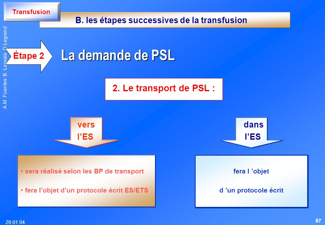 28 01 04 A.M. Fuentes B. Lassale D Legrand 2. Le transport de PSL : La demande de PSL Étape 2 sera réalisé selon les BP de transport fera lobjet dun p