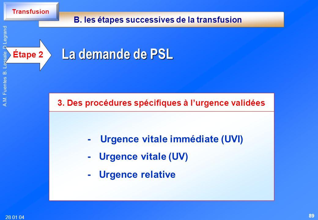 28 01 04 A.M. Fuentes B. Lassale D Legrand - Urgence vitale immédiate (UVI) - Urgence vitale (UV) - Urgence relative 3. Des procédures spécifiques à l