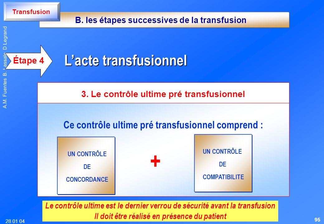 28 01 04 A.M. Fuentes B. Lassale D Legrand Ce contrôle ultime pré transfusionnel comprend : 3. Le contrôle ultime pré transfusionnel Le contrôle ultim