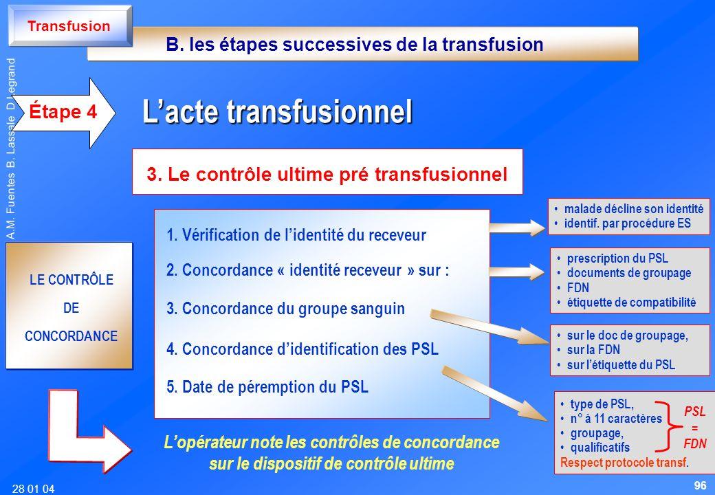 28 01 04 A.M. Fuentes B. Lassale D Legrand 5. Date de péremption du PSL 3. Concordance du groupe sanguin sur le doc de groupage, sur la FDN sur létiqu