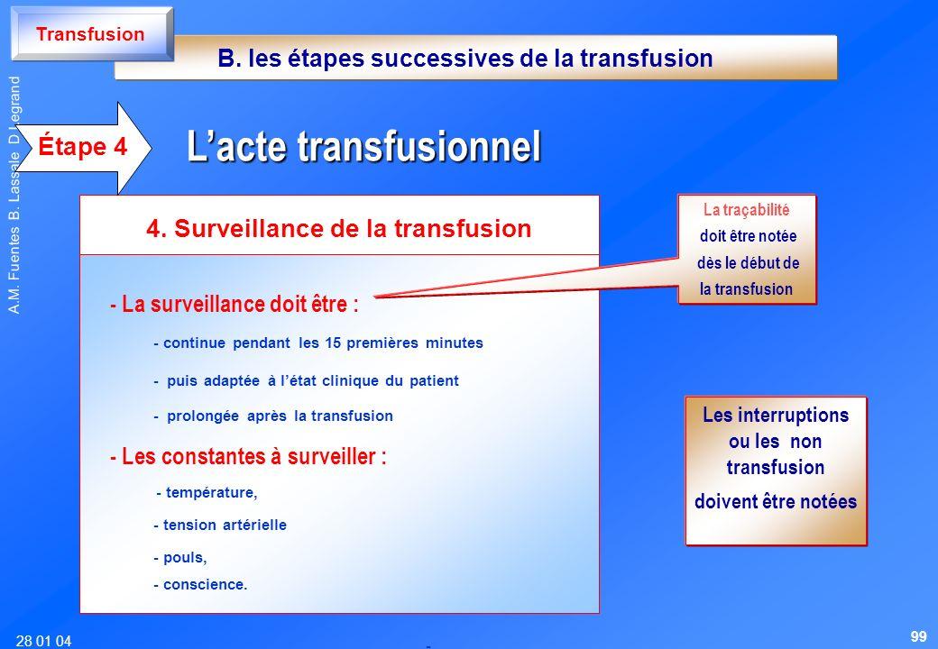 28 01 04 A.M. Fuentes B. Lassale D Legrand - La surveillance doit être : - continue pendant les 15 premières minutes - puis adaptée à létat clinique d