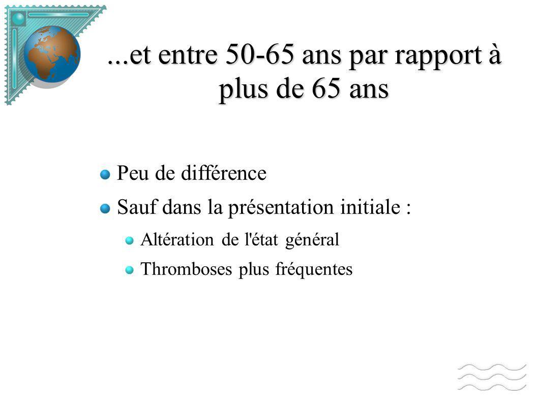 ...et entre 50-65 ans par rapport à plus de 65 ans Peu de différence Sauf dans la présentation initiale : Altération de l état général Thromboses plus fréquentes