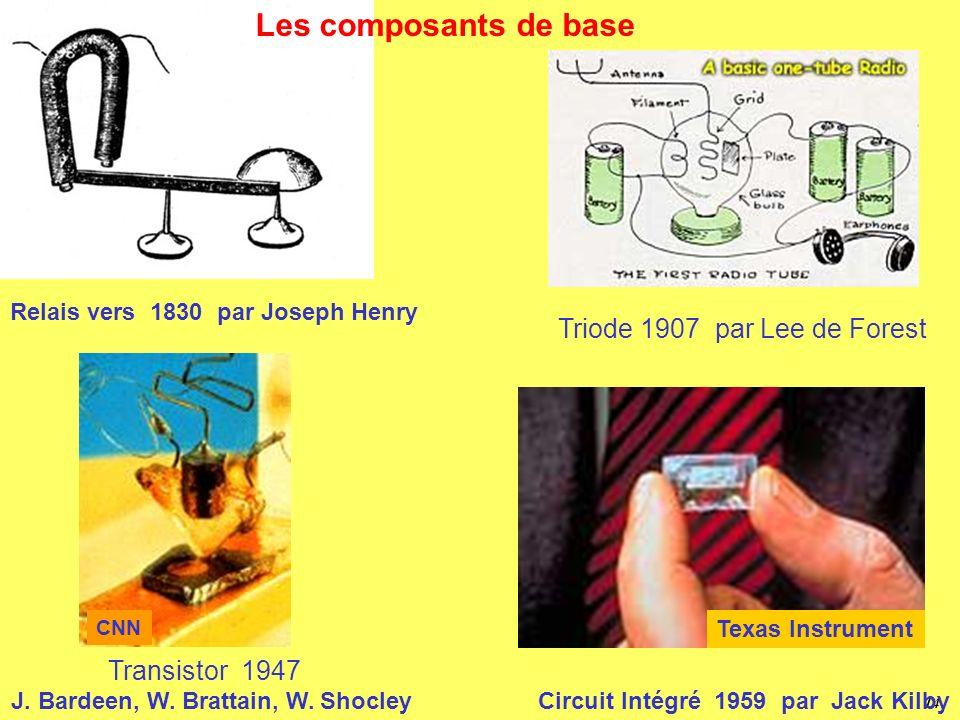13 Pascaline (1640) Le calcul et les technologies de linformation