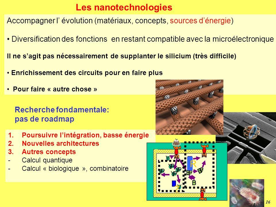 15 Loi de Moore Évolutions en cours More Moore – Poursuite de la miniaturisation (45 - 32 - 22 - 16 nanomètres ) – Systèmes multicoeurs ( gain en perf