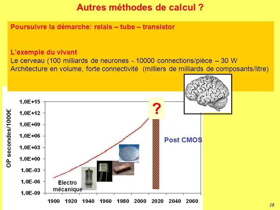 17 1992: 10 8 bytes 1 mètre de livres 5 mn de vidéo 2 h de son (MP3) 2005: 10 11 bytes 1 kilomètre de livres 80 h de vidéo 2,5 mois de son MP3 2020: 1
