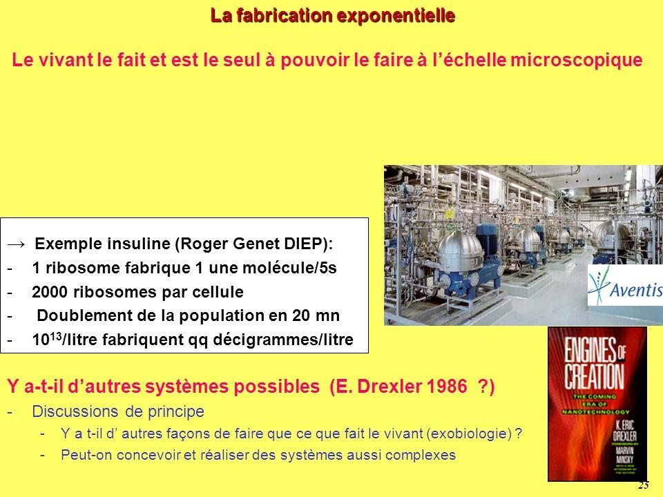 24 DE LA SCIENCE A LA FICTION
