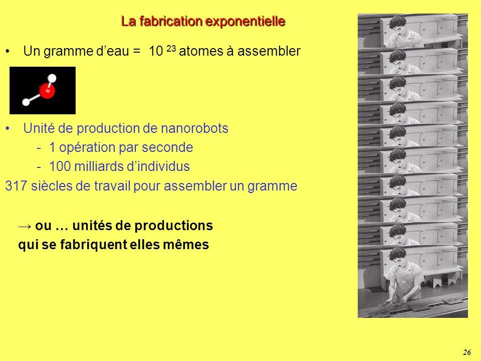 25 La fabrication exponentielle Le vivant le fait et est le seul à pouvoir le faire à léchelle microscopique Exemple insuline (Roger Genet DIEP): -1 r