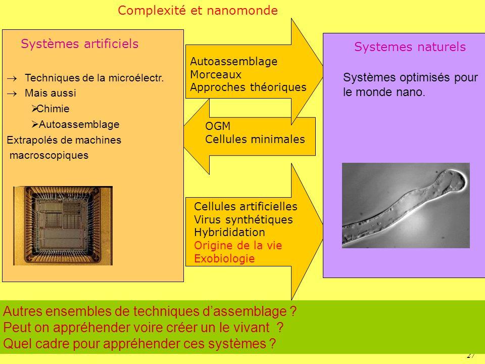 26 La fabrication exponentielle Un gramme deau = 10 23 atomes à assembler Unité de production de nanorobots - 1 opération par seconde - 100 milliards
