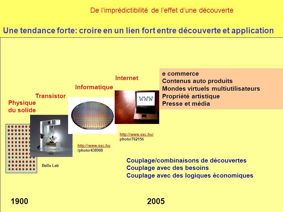 49 Vivagora 2006: Nanomonde and Nanoviv France Cycles de 6 debats – Ouvert Puhblic + experts identifiés dans la salle Recommendations Ile de France et