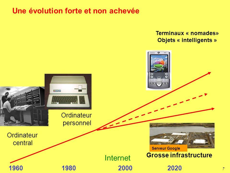 17 1992: 10 8 bytes 1 mètre de livres 5 mn de vidéo 2 h de son (MP3) 2005: 10 11 bytes 1 kilomètre de livres 80 h de vidéo 2,5 mois de son MP3 2020: 10 13 bytes .