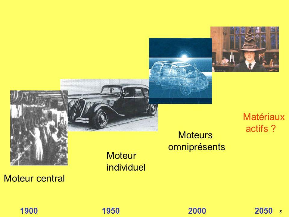 8 Moteur individuel Moteur central 1900 1950 2000 2050 Moteurs omniprésents Matériaux actifs ?