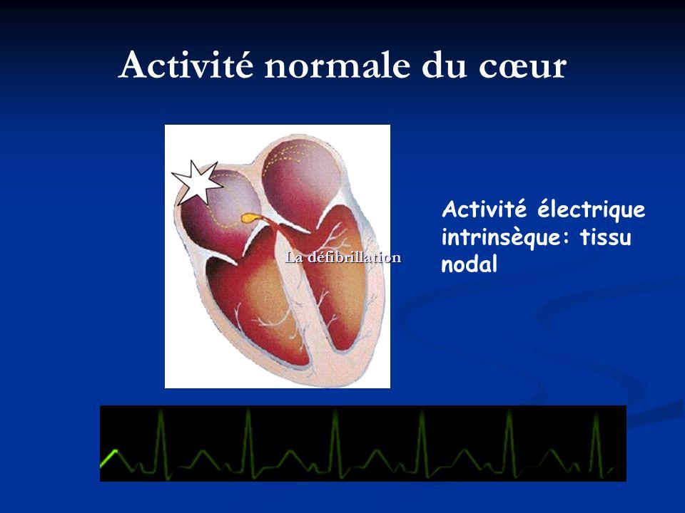 Activité électrique intrinsèque: tissu nodal La défibrillation Activité normale du cœur