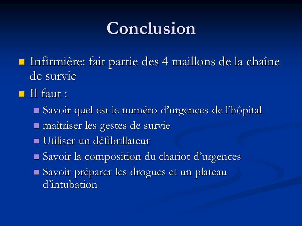 Conclusion Infirmière: fait partie des 4 maillons de la chaîne de survie Infirmière: fait partie des 4 maillons de la chaîne de survie Il faut : Il fa