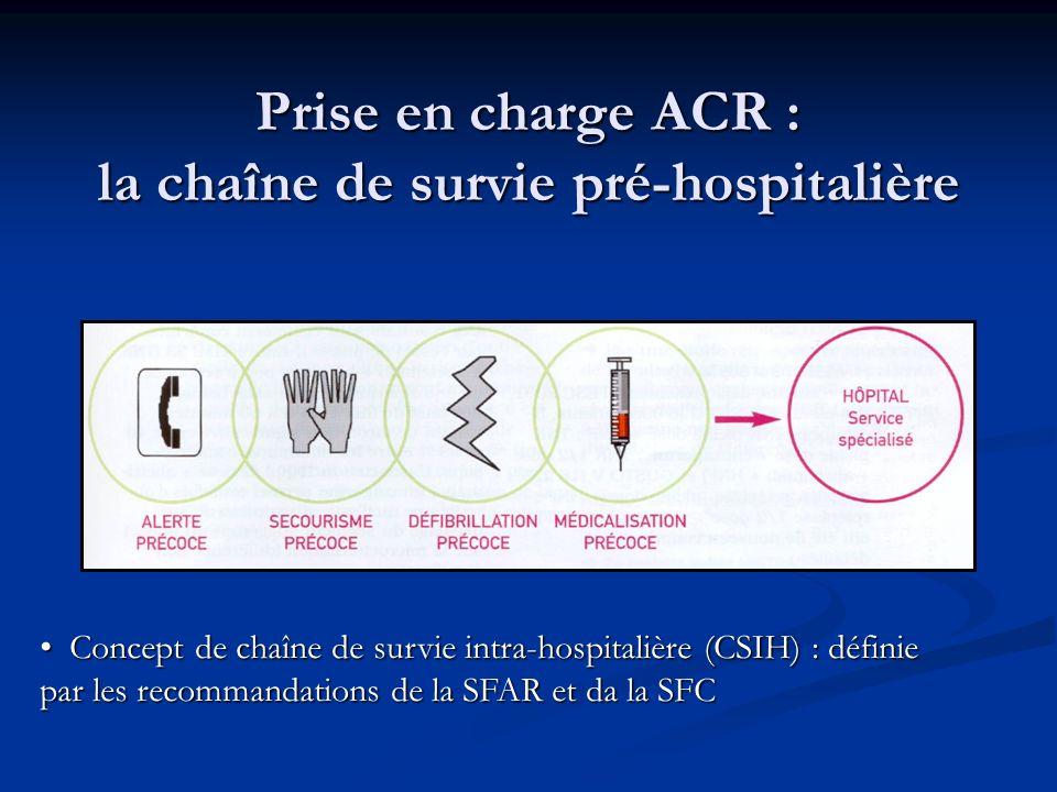 Prise en charge ACR : la chaîne de survie pré-hospitalière Concept de chaîne de survie intra-hospitalière (CSIH) : définie par les recommandations de