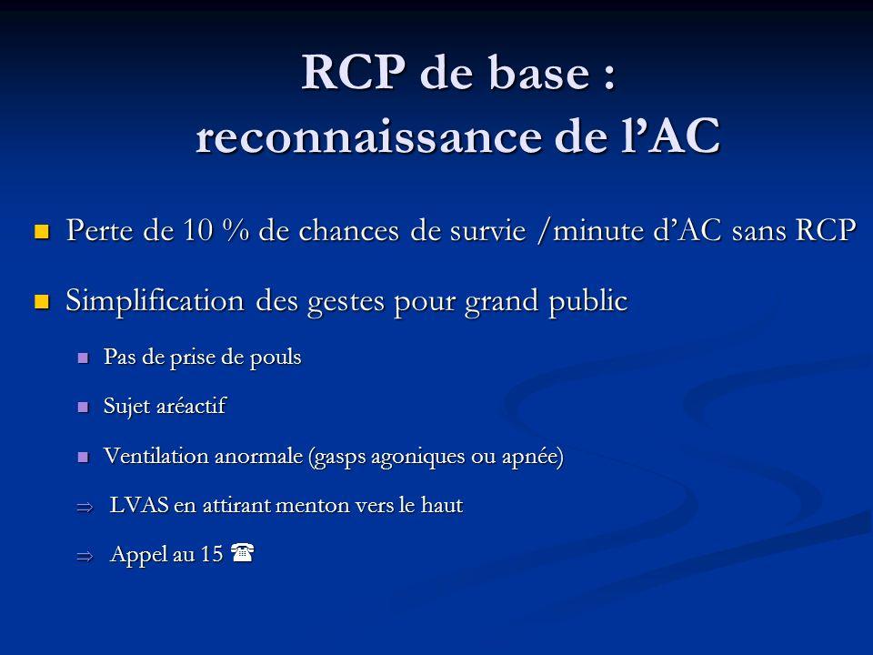RCP de base : reconnaissance de lAC Perte de 10 % de chances de survie /minute dAC sans RCP Perte de 10 % de chances de survie /minute dAC sans RCP Si
