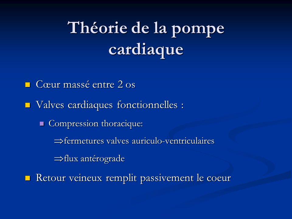 Théorie de la pompe cardiaque Cœur massé entre 2 os Cœur massé entre 2 os Valves cardiaques fonctionnelles : Valves cardiaques fonctionnelles : Compre