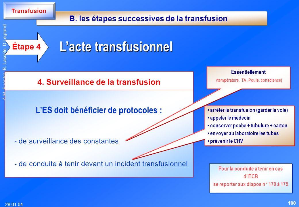 28 01 04 A.M. Fuentes B. Lassale D Legrand 4. Surveillance de la transfusion Lacte transfusionnel Lacte transfusionnel Étape 4 LES doit bénéficier de