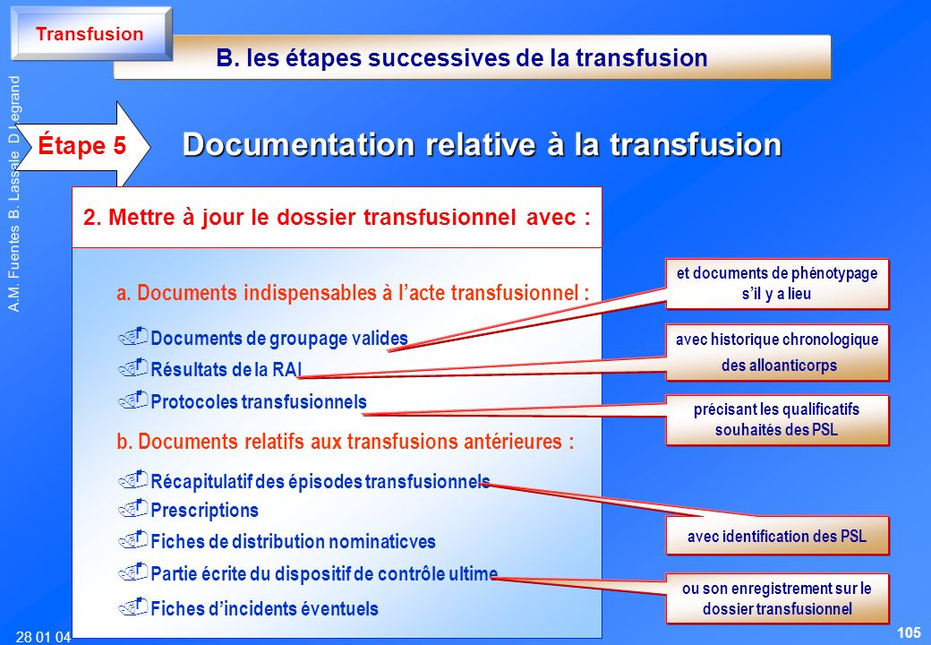 28 01 04 A.M. Fuentes B. Lassale D Legrand a. Documents indispensables à lacte transfusionnel :.. Documents de groupage valides.. Résultats de la RAI.