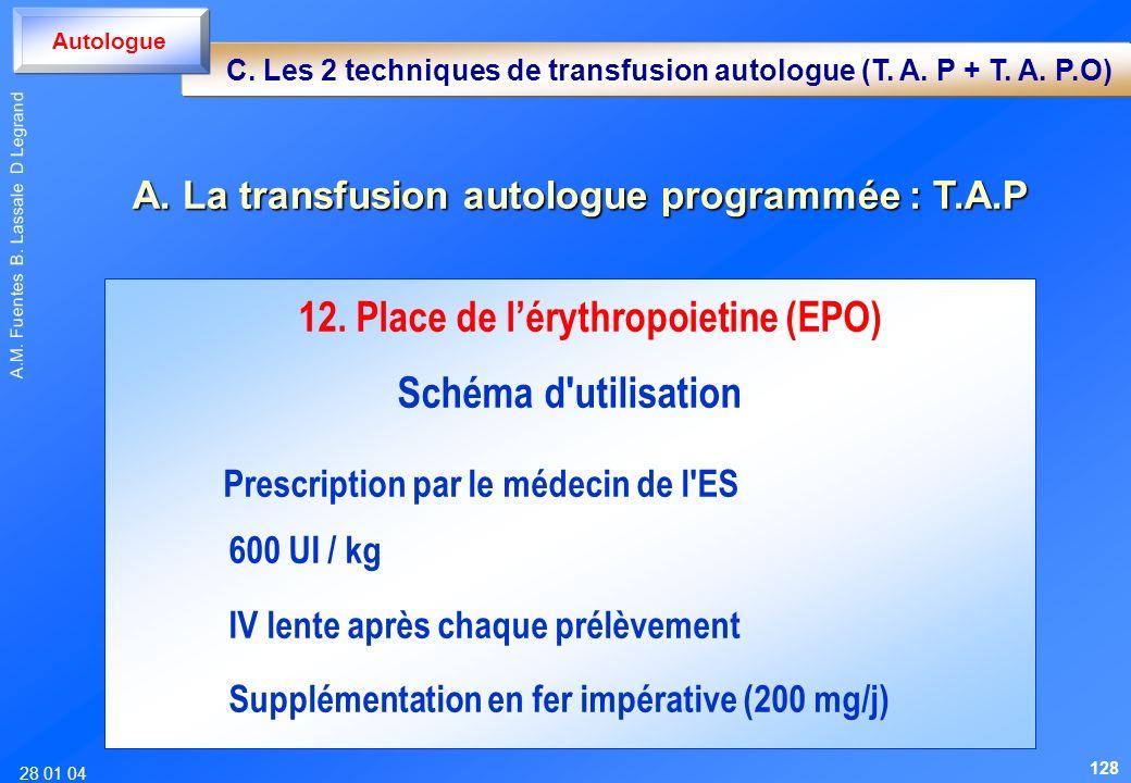 28 01 04 A.M. Fuentes B. Lassale D Legrand 12. Place de lérythropoietine (EPO) Schéma d'utilisation Prescription par le médecin de l'ES 600 UI / kg IV