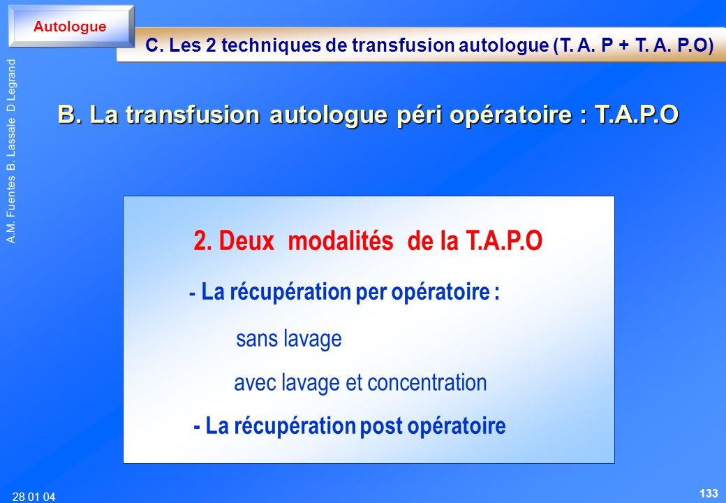 28 01 04 A.M. Fuentes B. Lassale D Legrand 2. Deux modalités de la T.A.P.O - La récupération per opératoire : sans lavage avec lavage et concentration