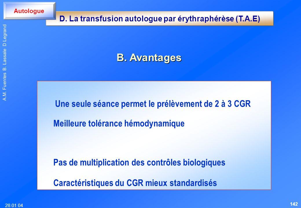 28 01 04 A.M. Fuentes B. Lassale D Legrand B. Avantages Une seule séance permet le prélèvement de 2 à 3 CGR Meilleure tolérance hémodynamique Pas de m