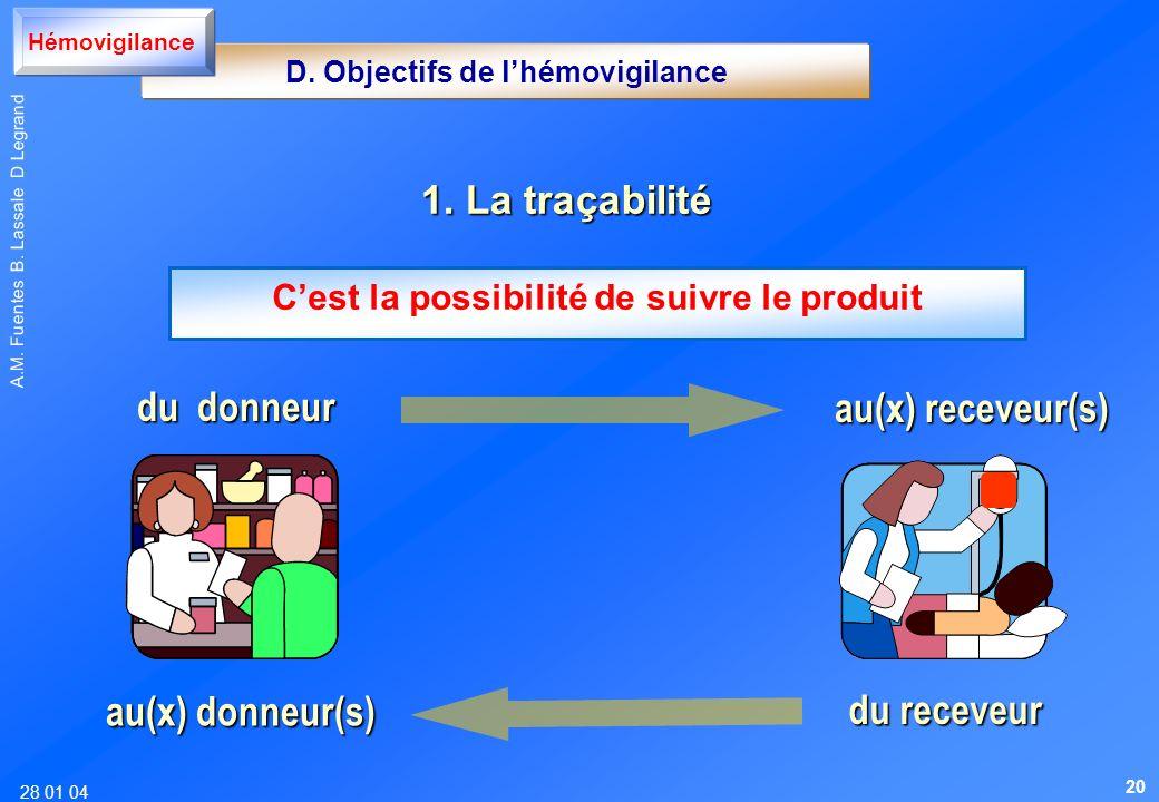 28 01 04 A.M. Fuentes B. Lassale D Legrand D. Objectifs de lhémovigilance Hémovigilance Cest la possibilité de suivre le produit du donneur au(x) rece