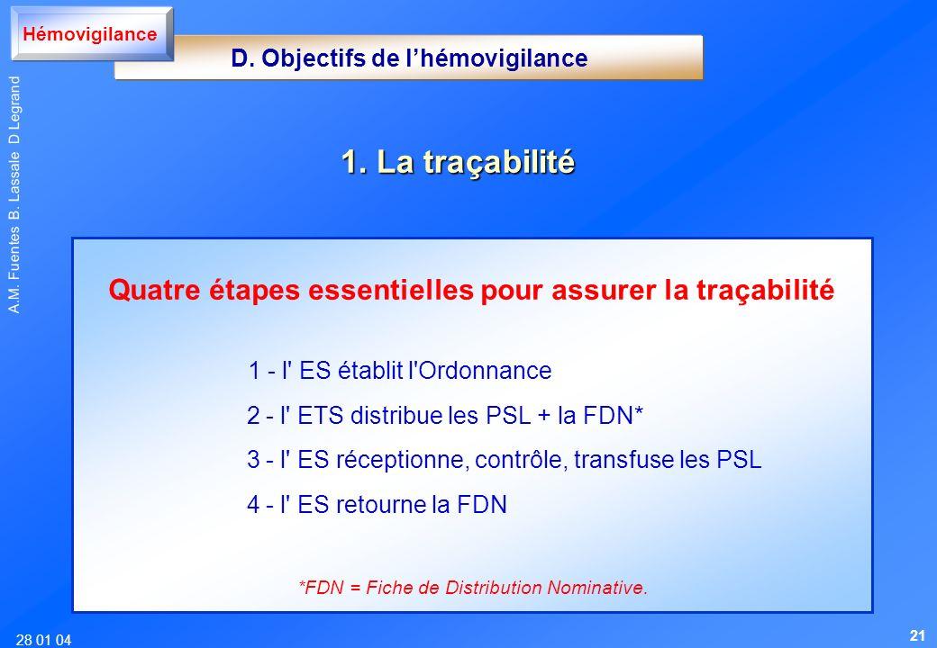 28 01 04 A.M. Fuentes B. Lassale D Legrand Quatre étapes essentielles pour assurer la traçabilité D. Objectifs de lhémovigilance Hémovigilance 1. La t
