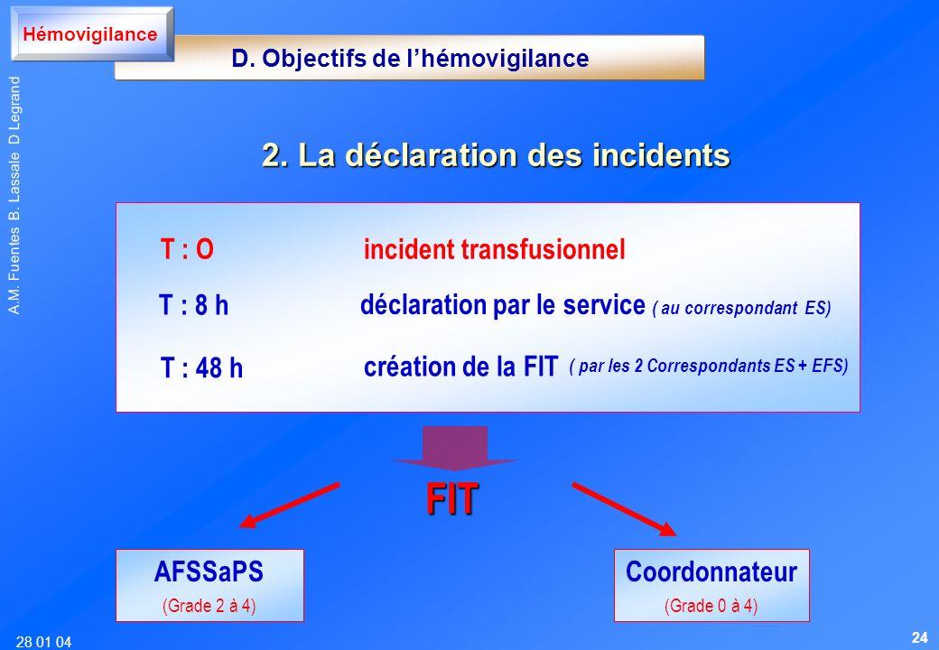 28 01 04 A.M. Fuentes B. Lassale D Legrand T : 8 h déclaration par le service ( au correspondant ES) T : O incident transfusionnel T : 48 h création d