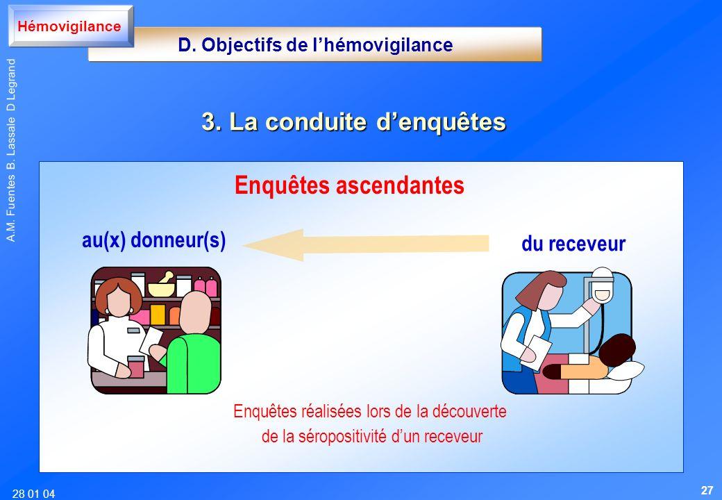 28 01 04 A.M. Fuentes B. Lassale D Legrand Enquêtes réalisées lors de la découverte de la séropositivité dun receveur au(x) donneur(s) du receveur Enq