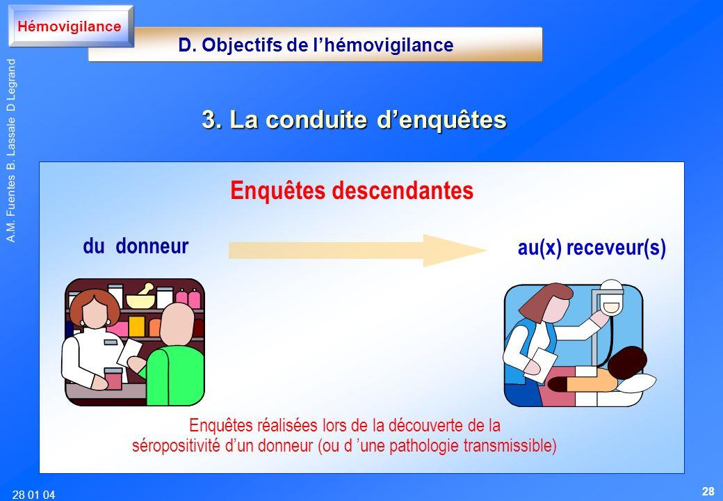 28 01 04 A.M. Fuentes B. Lassale D Legrand Enquêtes descendantes du donneur au(x) receveur(s) Enquêtes réalisées lors de la découverte de la séroposit