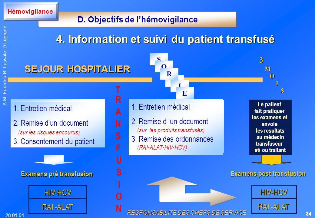 28 01 04 A.M. Fuentes B. Lassale D Legrand SEJOUR HOSPITALIER RESPONSABILITE DES CHEFS DE SERVICE 1. Entretien médical 2. Remise d un document (sur le