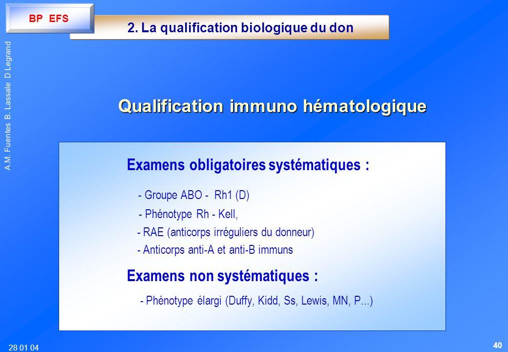 28 01 04 A.M. Fuentes B. Lassale D Legrand 2. La qualification biologique du don Examens obligatoires systématiques : - Groupe ABO - Rh1 (D) - Phénoty